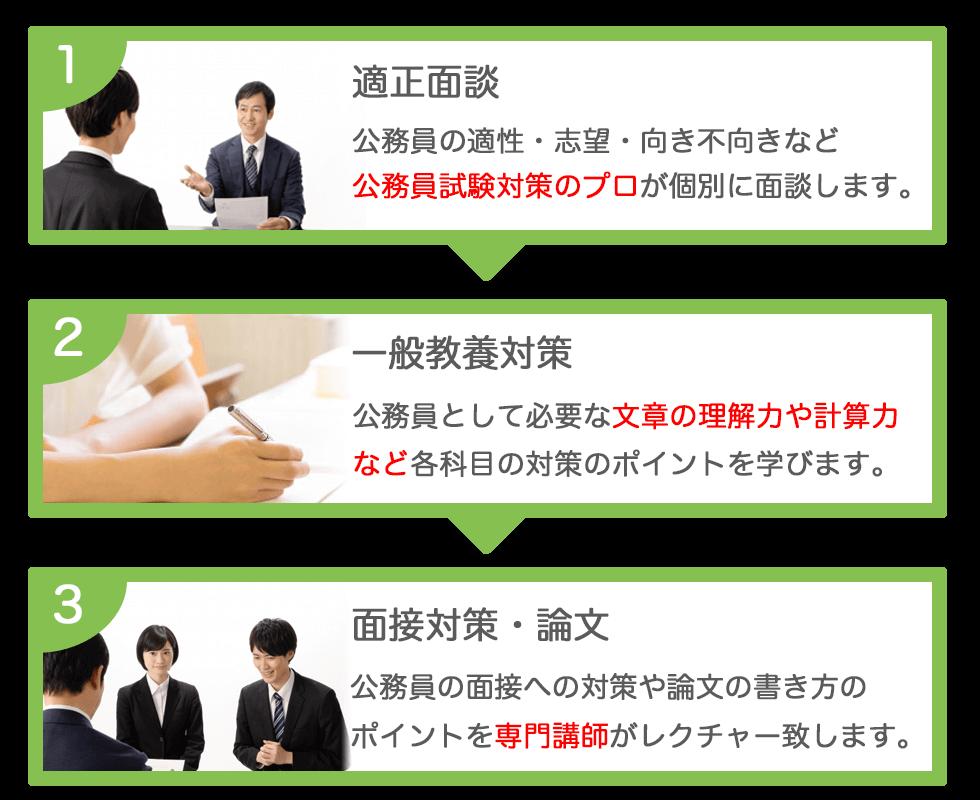 公務員コースカリキュラム